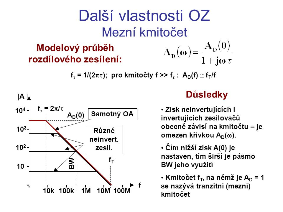 Další vlastnosti OZ Mezní kmitočet Modelový průběh rozdílového zesílení: • Zisk neinvertujících i invertujících zesilovačů obecně závisí na kmitočtu –