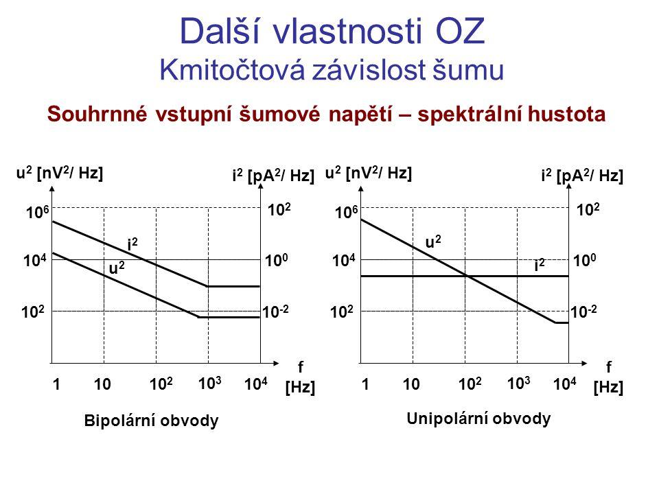 Další vlastnosti OZ Kmitočtová závislost šumu 11010 2 10 3 10 4 10 2 10 4 10 6 f [Hz] u 2 [nV 2 / Hz] 10 -2 10 2 10 0 i 2 [pA 2 / Hz] i2i2 u2u2 Bipolá