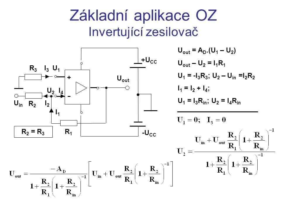 Základní aplikace OZ Invertující zesilovač Pro ideální OZ: A   R in   Zisk invertujícího zesilovače s ideálním OZ: A inv0 = -R 1 /R 2  0  stoupá-li U in, klesá U out U in + U out R1R1 R2R2 R2R2