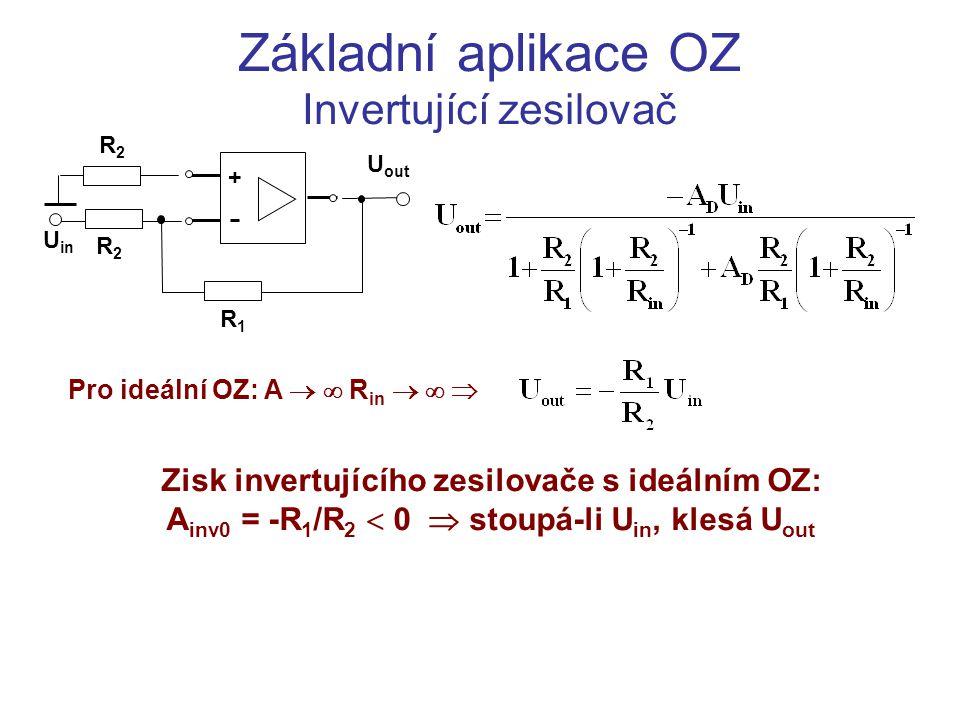 Základní aplikace OZ Invertující a neinvertující zesilovače U in + U out R1R1 R2R2 R2R2 U in + U out R1R1 R2R2 R2R2 Invertující zesilovačNeinvertující zesilovač Zisk závisí pouze na poměru odporů R 1 a R 2 .