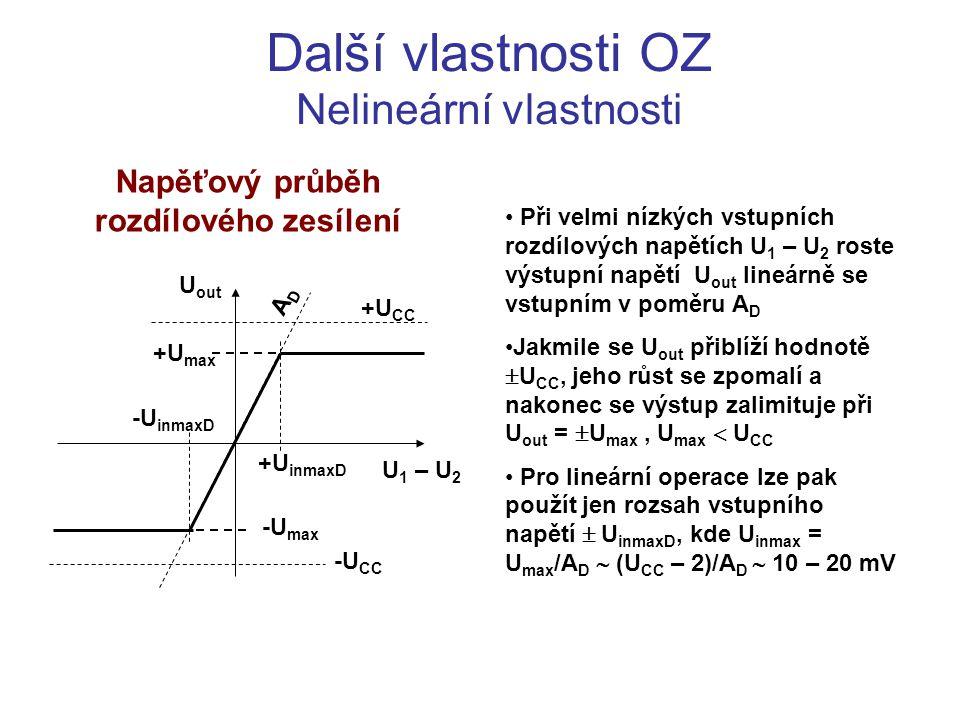 Další vlastnosti OZ Nelineární vlastnosti Napěťový průběh součtového zesílení • Při velmi nízkých vstupních součtových napětích (U 1 + U 2 )/2 roste výstupní napětí U out lineárně se vstupním v poměru A C •Jakmile dosáhne U in hodnoty několika Voltů, výstupní napětí rychle vroste a nakonec se zalimituje při U out =  U max, U max  U CC • Lineární operace jsou omezeny jen na rozsah vstupního napětí  U inmaxC, kde U inmaxC >> U inmaxD .
