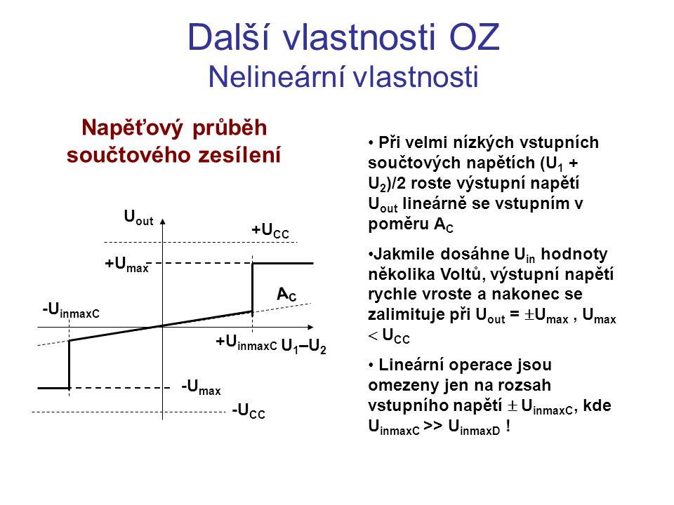 Další vlastnosti OZ Nelineární vlastnosti Napěťový průběh součtového zesílení • Při velmi nízkých vstupních součtových napětích (U 1 + U 2 )/2 roste v