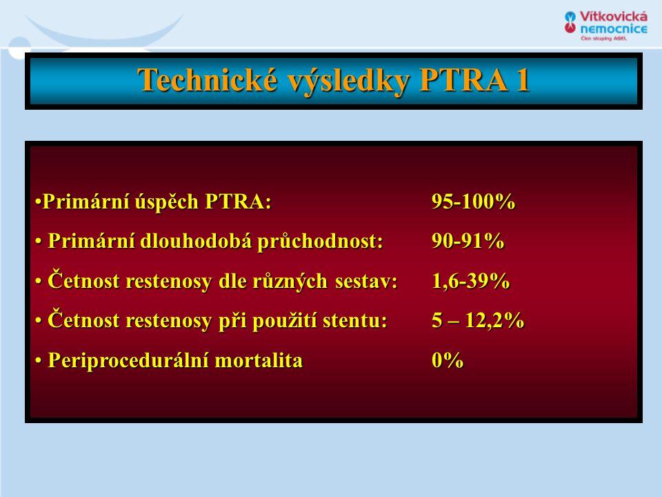 Technické výsledky PTRA 1 •Primární úspěch PTRA:95-100% • Primární dlouhodobá průchodnost:90-91% • Četnost restenosy dle různých sestav:1,6-39% • Četn