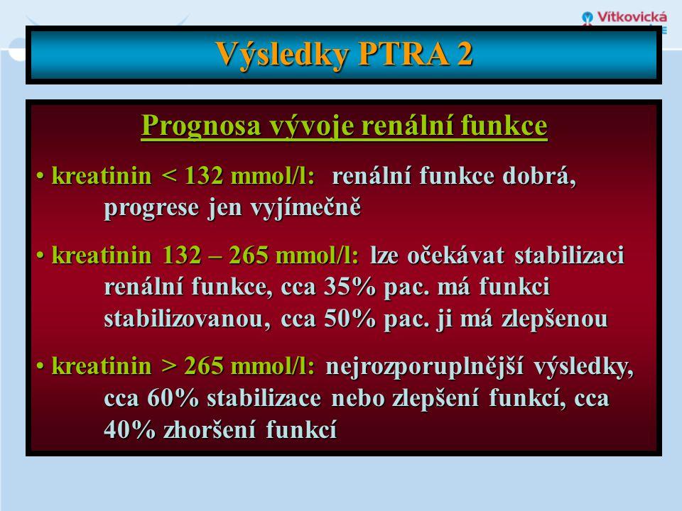 Výsledky PTRA 2 Prognosa vývoje renální funkce • kreatinin < 132 mmol/l: renální funkce dobrá, progrese jen vyjímečně • kreatinin 132 – 265 mmol/l: lz
