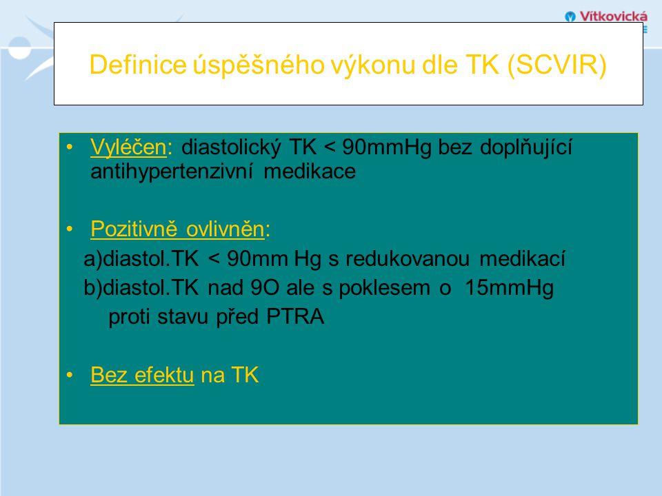 Definice úspěšného výkonu dle TK (SCVIR) •Vyléčen: diastolický TK < 90mmHg bez doplňující antihypertenzivní medikace •Pozitivně ovlivněn: a)diastol.TK