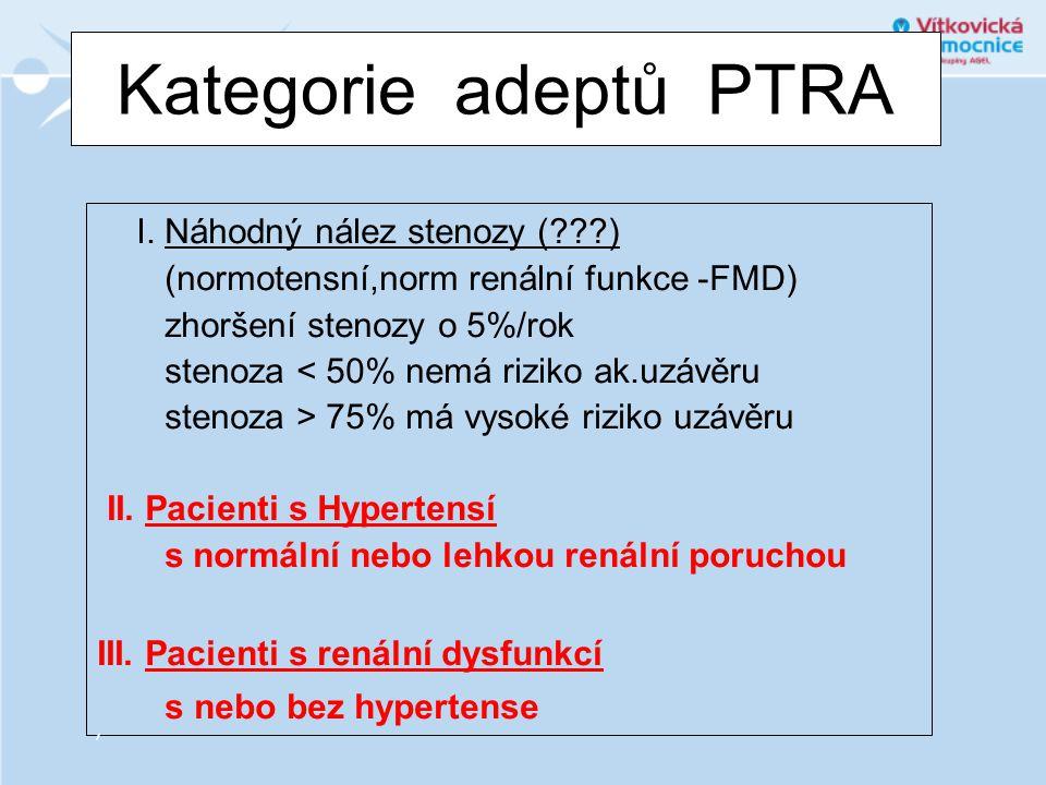 Kategorie adeptů PTRA I. Náhodný nález stenozy (???) (normotensní,norm renální funkce -FMD) zhoršení stenozy o 5%/rok stenoza < 50% nemá riziko ak.uzá