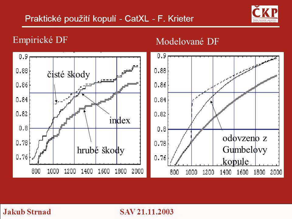 Jakub StrnadSAV 21.11.2003 Praktické použití kopulí - CatXL - F. Krieter Empirické DF Modelované DF hrubé škody index čisté škody odovzeno z Gumbelovy