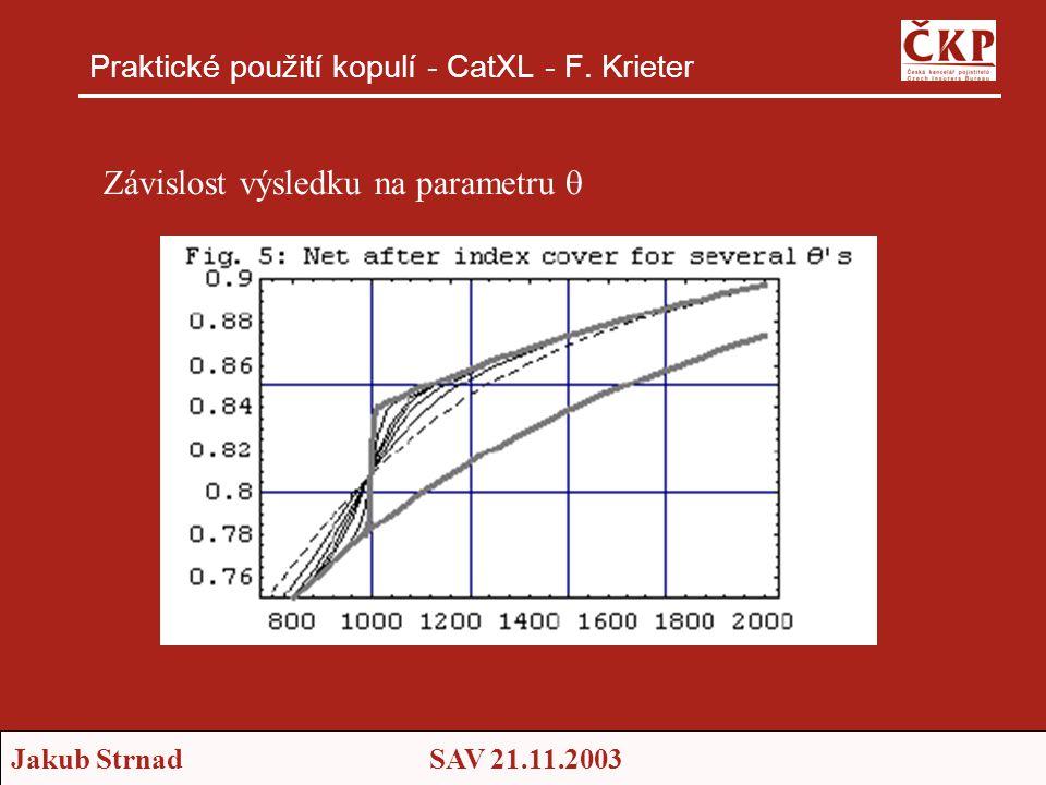 Jakub StrnadSAV 21.11.2003 Praktické použití kopulí - CatXL - F. Krieter Závislost výsledku na parametru 