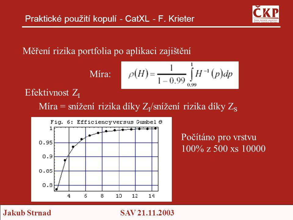 Jakub StrnadSAV 21.11.2003 Praktické použití kopulí - CatXL - F. Krieter Měření rizika portfolia po aplikaci zajištění Míra: Efektivnost Z I Míra = sn