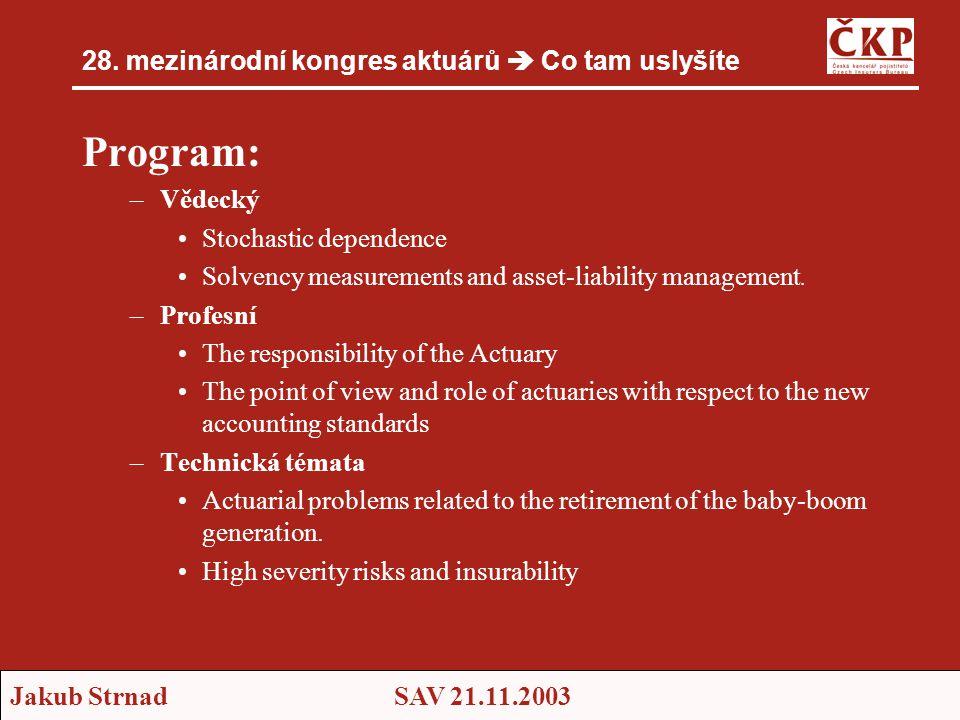 Jakub StrnadSAV 21.11.2003 28.