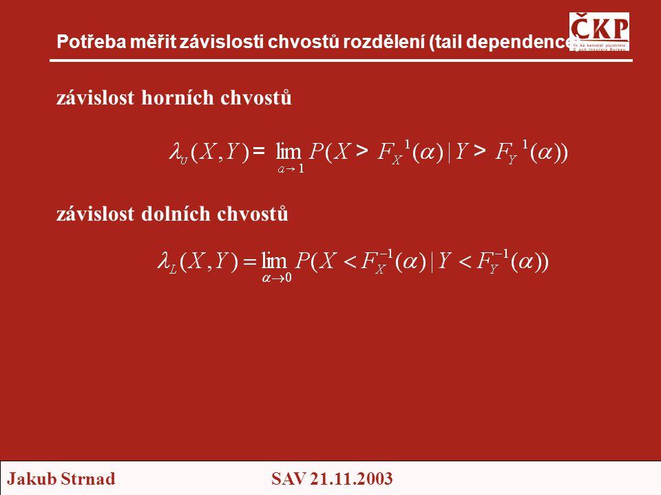 Jakub StrnadSAV 21.11.2003 Potřeba měřit závislosti chvostů rozdělení (tail dependence) závislost horních chvostů závislost dolních chvostů
