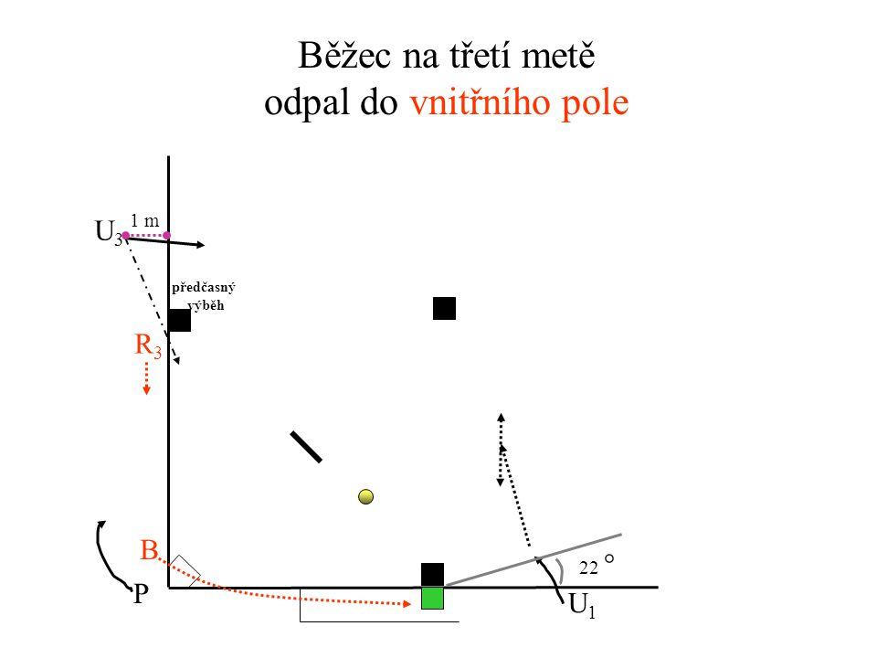 Běžec na druhé metě odpal do vnějšího pole U3U3 U1U1 P R2R2 B neoprávněný výběh na chycení předčasný výběh 6 m