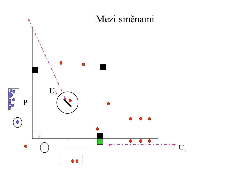 Běžci na první, druhé a třetí metě odpal do vnějšího pole U3U3 U1U1 P R1R1 R3R3 R2R2 B předčasný výběh předčasný výběh předčasný výběh neoprávněný výběh na chycení neoprávněný výběh na chycení neoprávněný výběh na chycení 1 m