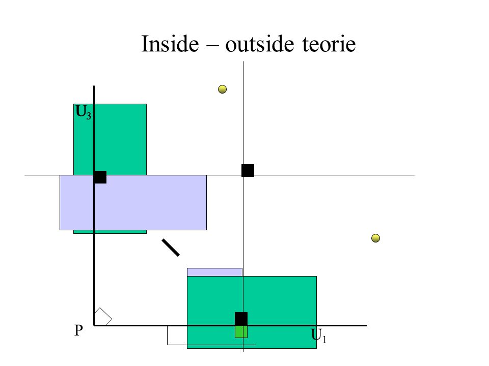 Hlavní zásady •inside – outside teorie –míč ve vnitřním poli, rozhodčí ve vnějším poli –míč ve vnějším poli, rozhodčí ve vnitřním poli •úhel k posuzované situaci je důležitější než vzdálenost •není rotace rozhodčích pokud je/jsou běžci na druhé a/nebo třetí metě