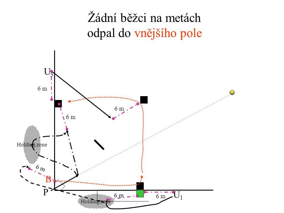Žádní běžci na metách odpal do vnitřního pole U3U3 U1U1 P B 22 ° 6 m