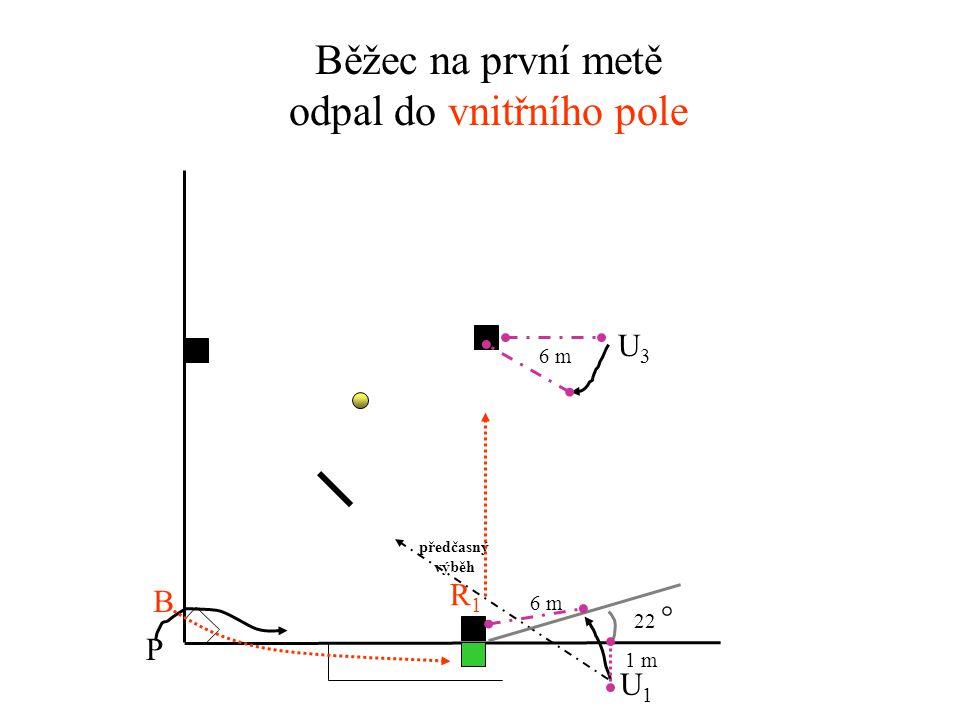 Holding zone Žádní běžci na metách odpal do vnějšího pole U3U3 U1U1 P B 6 m