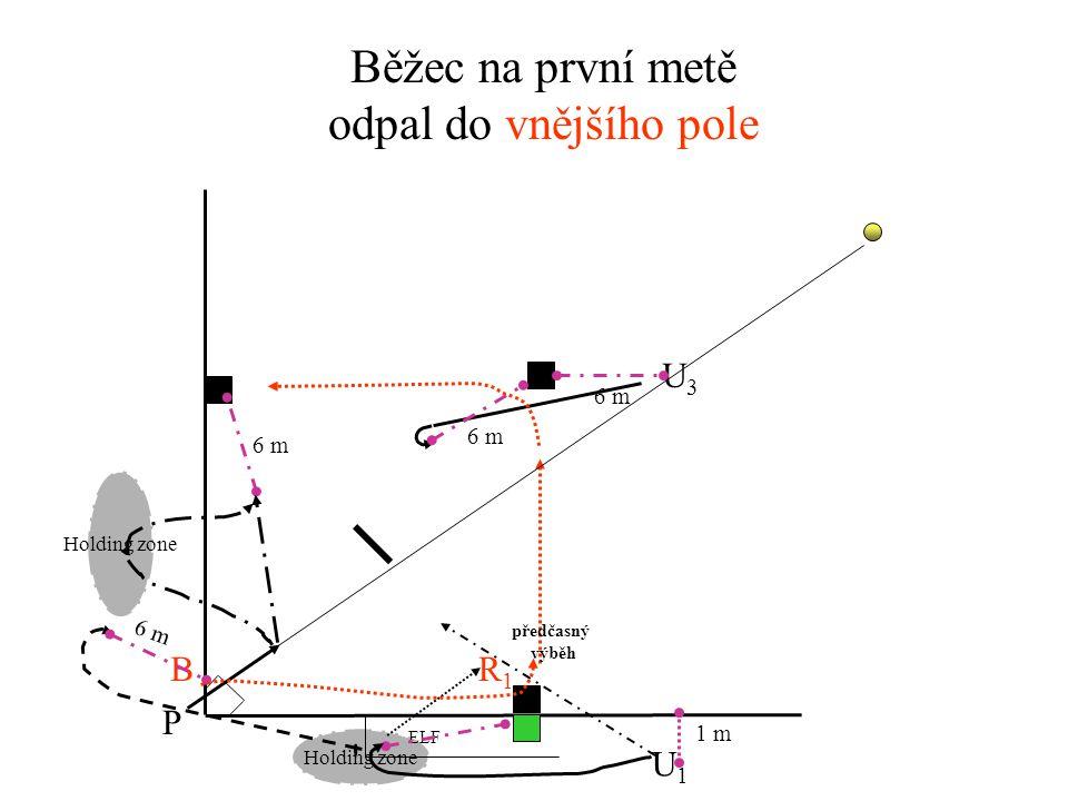 Běžec na první metě odpal do vnitřního pole U3U3 U1U1 P R1R1 B předčasný výběh 22 ° 6 m 1 m