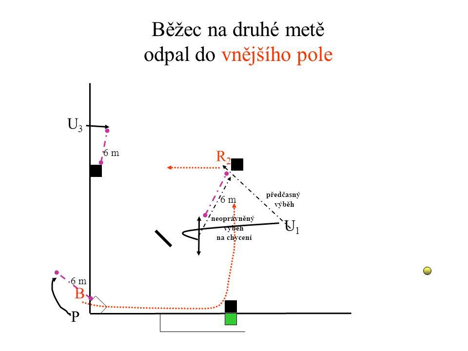Běžec na druhé metě odpal do vnitřního pole U3U3 U1U1 P R2R2 B předčasný výběh 22 ° 6 m
