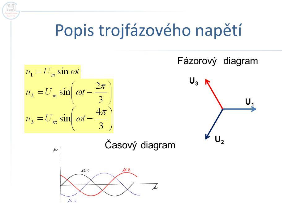 Popis trojfázového napětí Fázorový diagram U1U1 U2U2 U3U3 Časový diagram