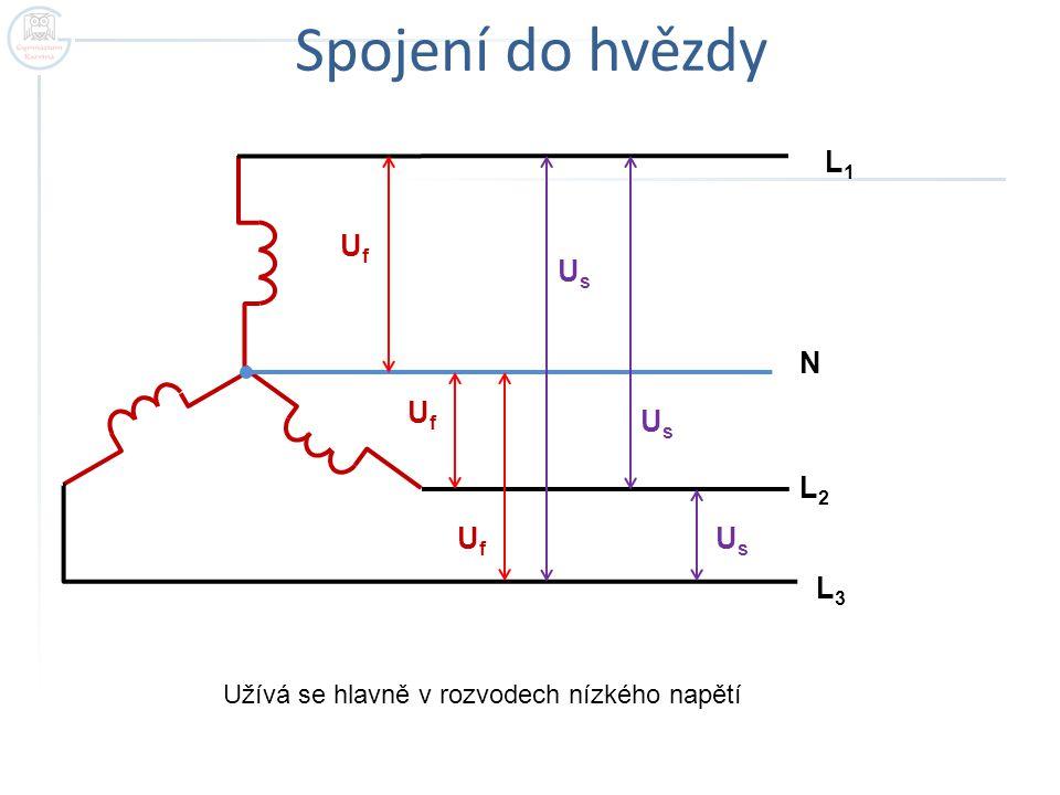 Spojení do trojúhelníka L1L1 L2L2 L3L3 U f =UsUs Užívá se hlavně v rozvodech vysokého a velmi vysokého napětí