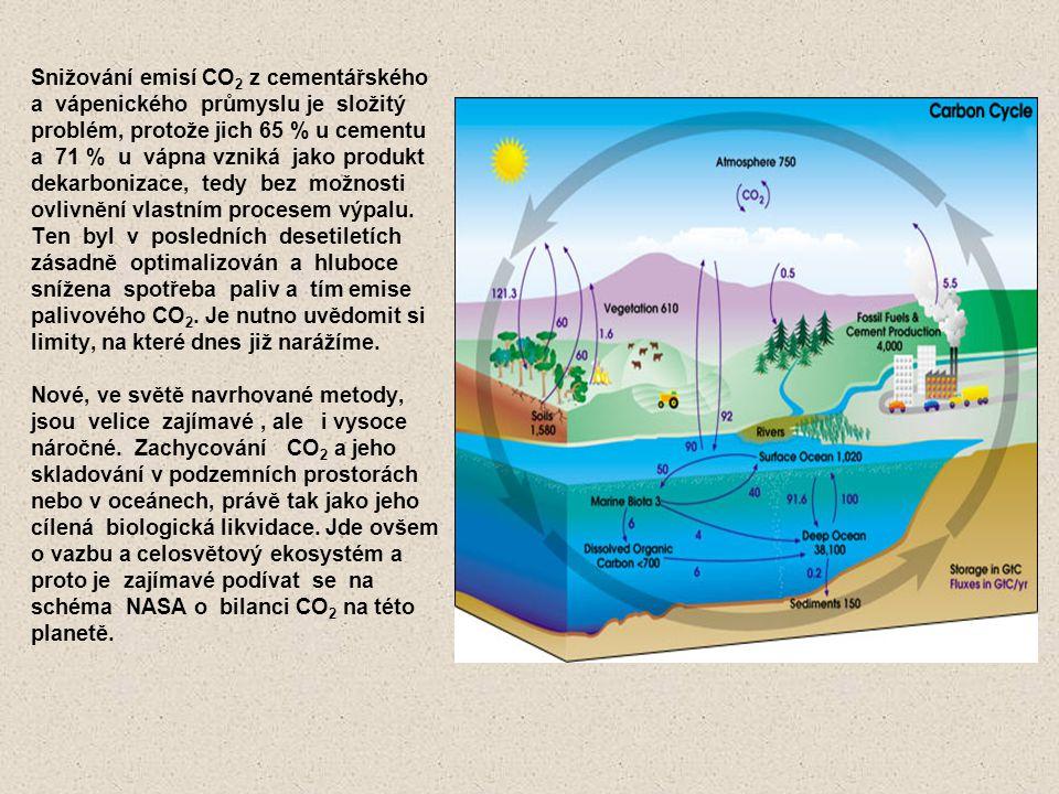 Snižování emisí CO 2 z cementářského a vápenického průmyslu je složitý problém, protože jich 65 % u cementu a 71 % u vápna vzniká jako produkt dekarbonizace, tedy bez možnosti ovlivnění vlastním procesem výpalu.