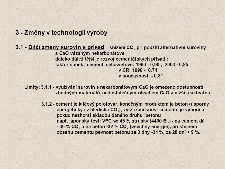 3 - Změny v technologii výroby 3.1 - Dílčí změny surovin a přísad – snížení CO 2 při použití alternativní suroviny s CaO vázaným nekarbonátově, daleko důležitější je rozvoj cementářských přísad : faktor slínek / cement celosvětově: 1990 - 0,90, 2003 - 0,85 v ČR: 1990 - 0,74 v současnosti - 0,81 Limity: 3.1.1 - využívání surovin s nekarbonátovým CaO je omezeno dostupností vhodných materiálů, nedostatečným obsahem CaO a nižší reaktivitou.