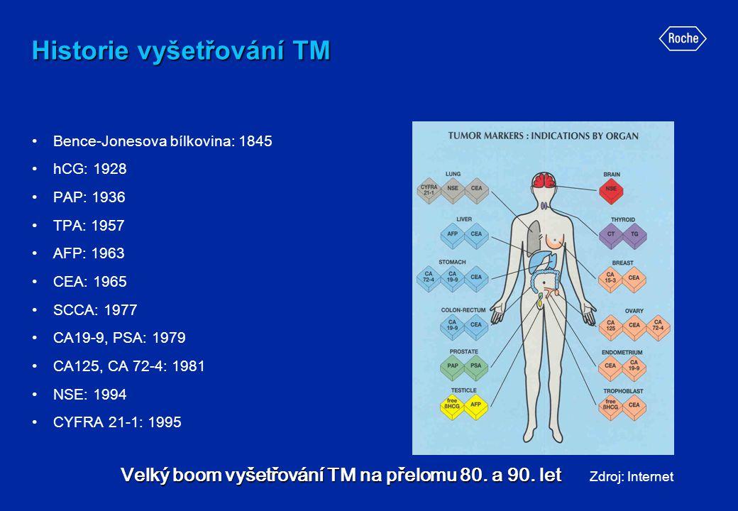 Historie vyšetřování TM • Bence-Jonesova bílkovina: 1845 • hCG: 1928 • PAP: 1936 • TPA: 1957 • AFP: 1963 • CEA: 1965 • SCCA: 1977 • CA19-9, PSA: 1979