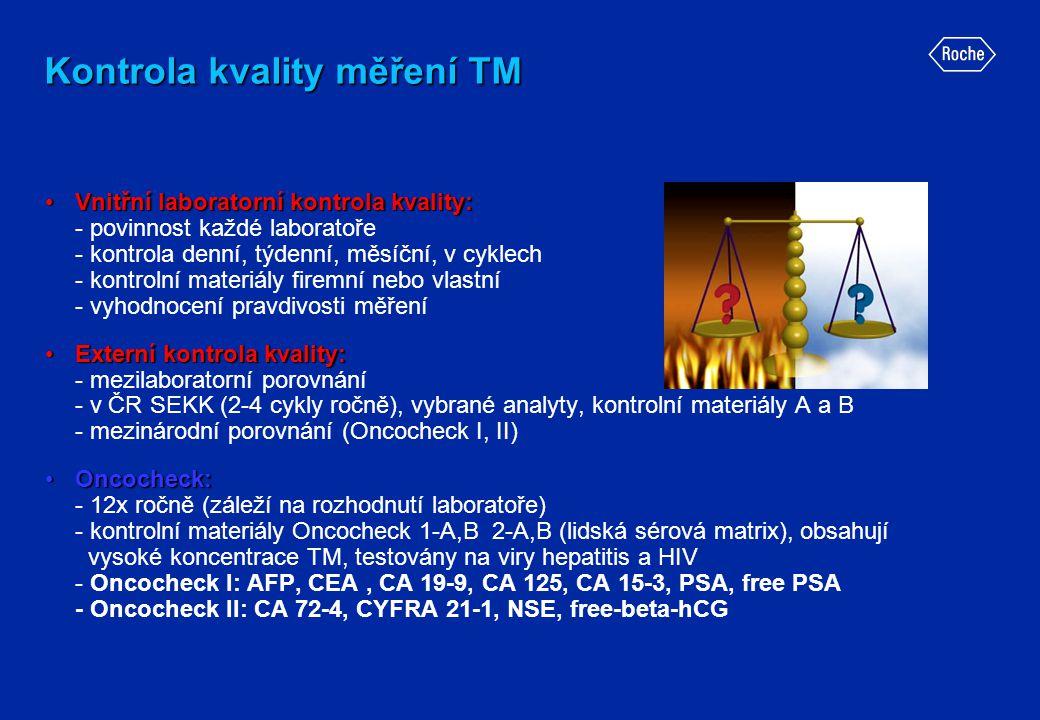 Kontrola kvality měření TM •Vnitřní laboratorní kontrola kvality: •Vnitřní laboratorní kontrola kvality: - povinnost každé laboratoře - kontrola denní