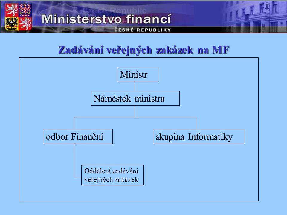 Zadávání veřejných zakázek na MF Ministr odbor Finančnískupina Informatiky Oddělení zadávání veřejných zakázek Náměstek ministra