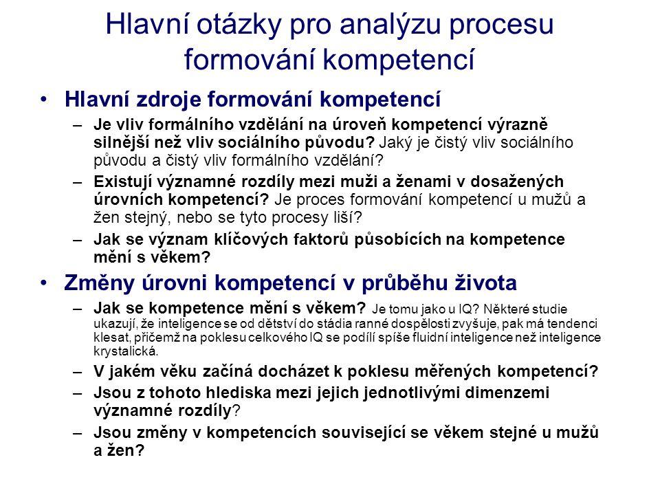 Hlavní otázky pro analýzu procesu formování kompetencí •Hlavní zdroje formování kompetencí –Je vliv formálního vzdělání na úroveň kompetencí výrazně s
