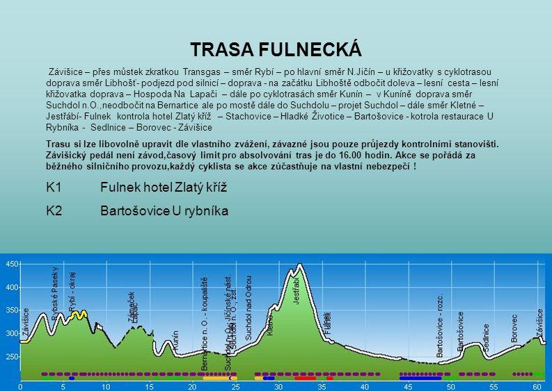 TRASA FULNECKÁ Závišice – přes můstek zkratkou Transgas – směr Rybí – po hlavní směr N.Jičín – u křižovatky s cyklotrasou doprava směr Libhošť- podjez