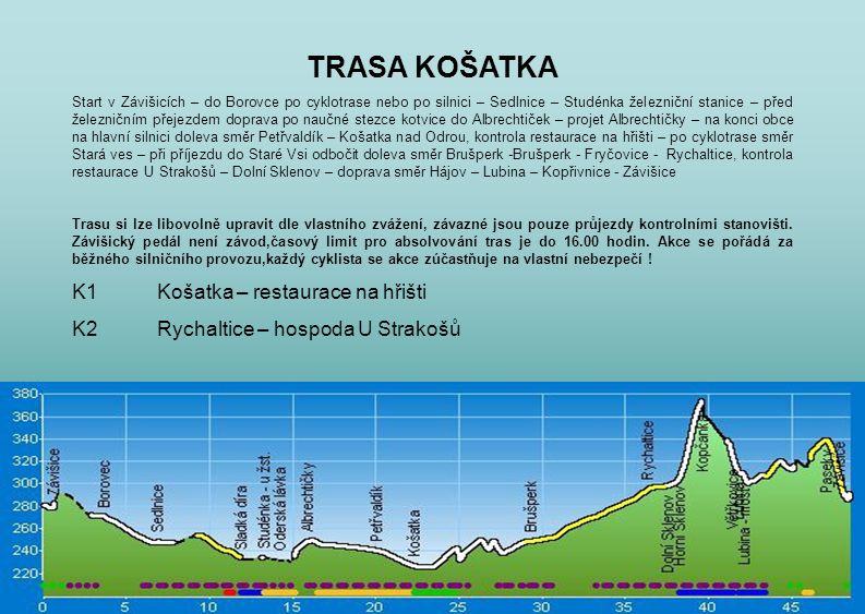 TRASA KOŠATKA Start v Závišicích – do Borovce po cyklotrase nebo po silnici – Sedlnice – Studénka železniční stanice – před železničním přejezdem dopr