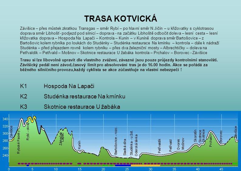 TRASA KOTVICKÁ Závišice – přes můstek zkratkou Transgas – směr Rybí – po hlavní směr N.Jičín – u křižovatky s cyklotrasou doprava směr Libhošť- podjez