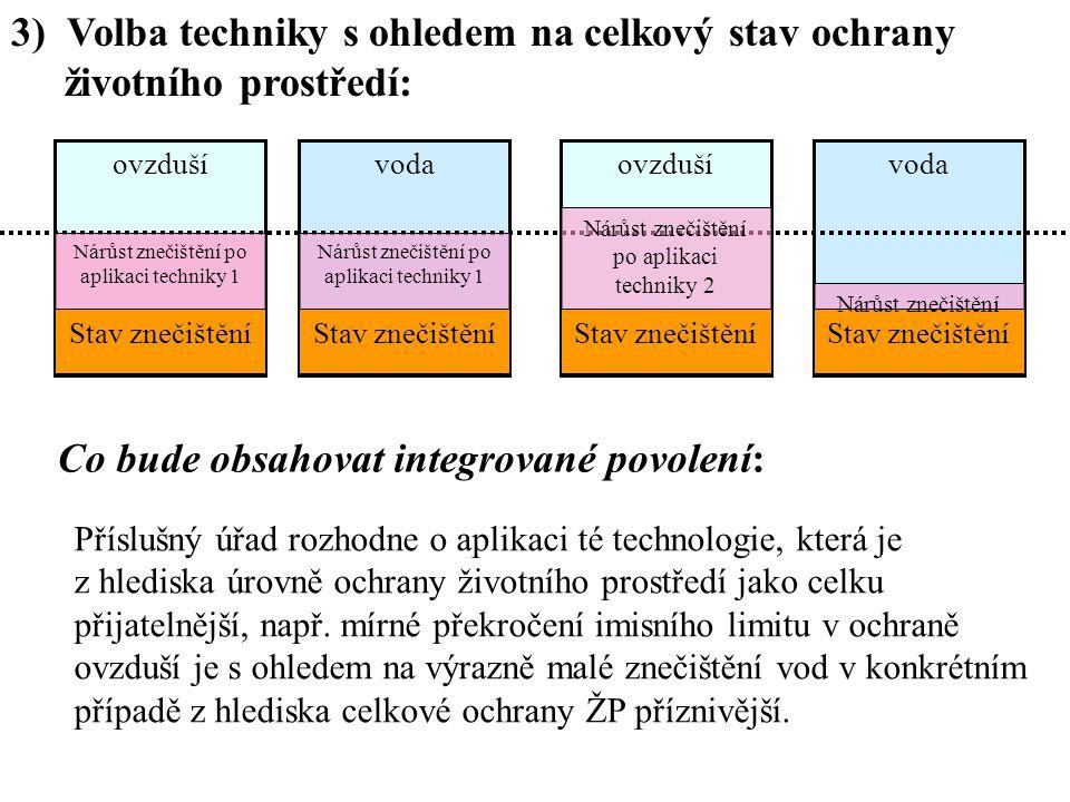 aplikace BAT Stav znečištění Emisní limit Imisní limit Co bude obsahovat integrované povolení: 2) Standard kvality životního prostředí je mírnější než