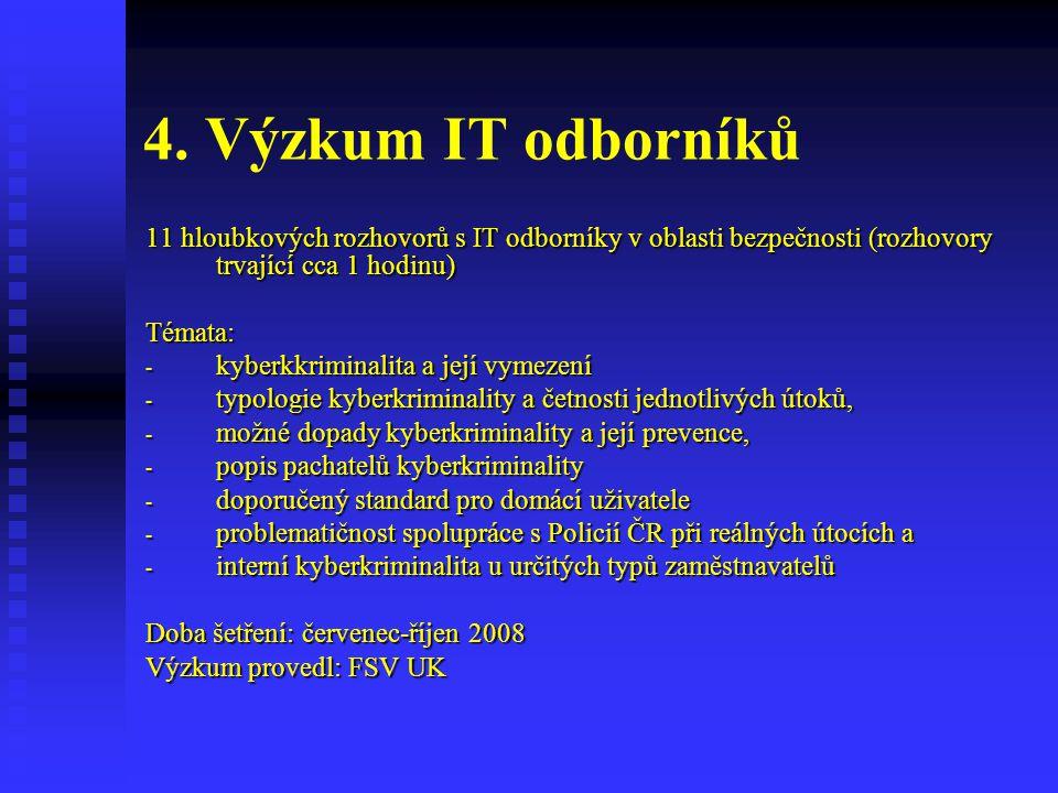 4. Výzkum IT odborníků 11 hloubkových rozhovorů s IT odborníky v oblasti bezpečnosti (rozhovory trvající cca 1 hodinu) Témata: - kyberkkriminalita a j