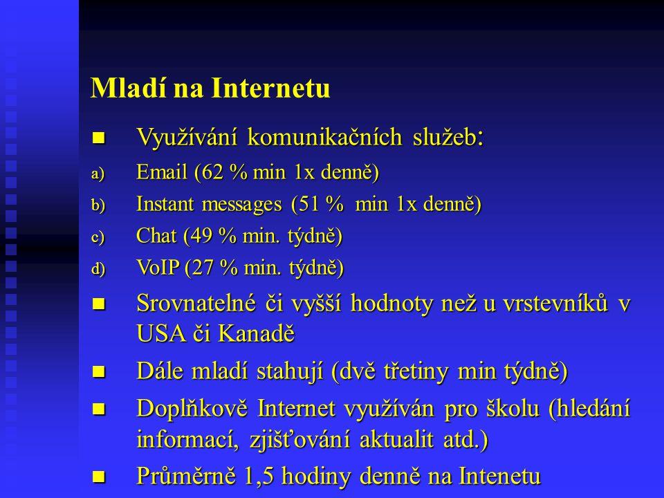 Mladí na Internetu  Využívání komunikačních služeb : a) Email (62 % min 1x denně) b) Instant messages (51 % min 1x denně) c) Chat (49 % min. týdně) d