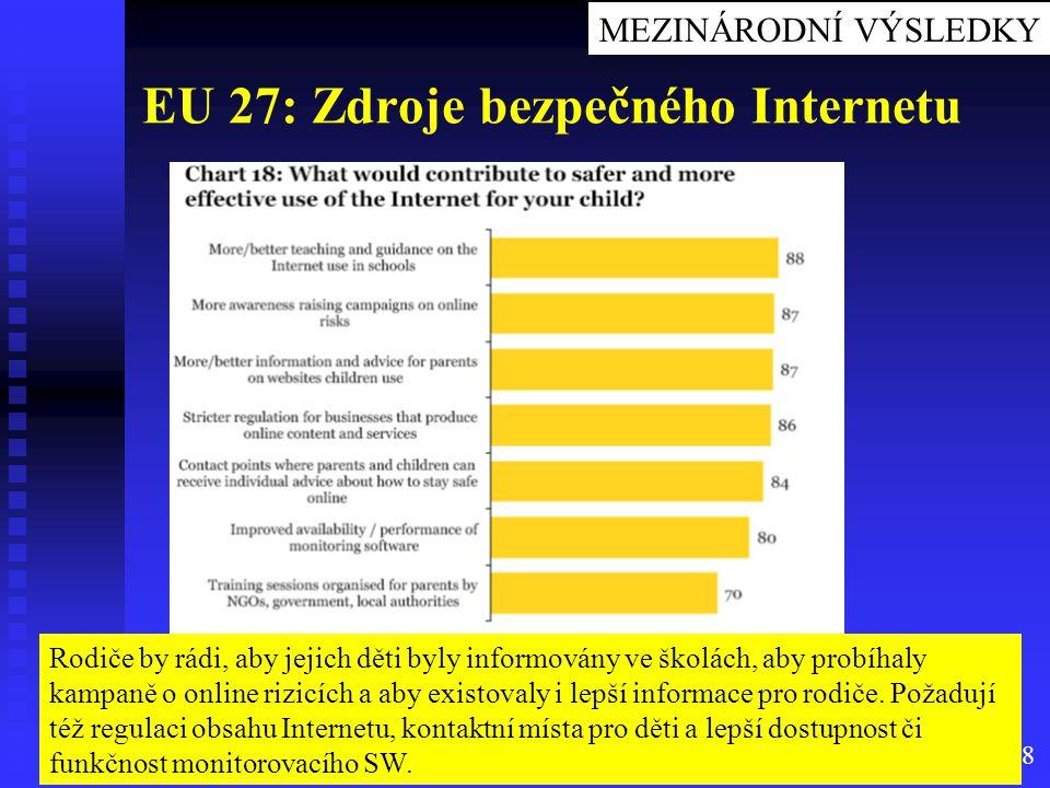 Source: Eurobarometr 2008 EU 27: Zdroje bezpečného Internetu Rodiče by rádi, aby jejich děti byly informovány ve školách, aby probíhaly kampaně o onli