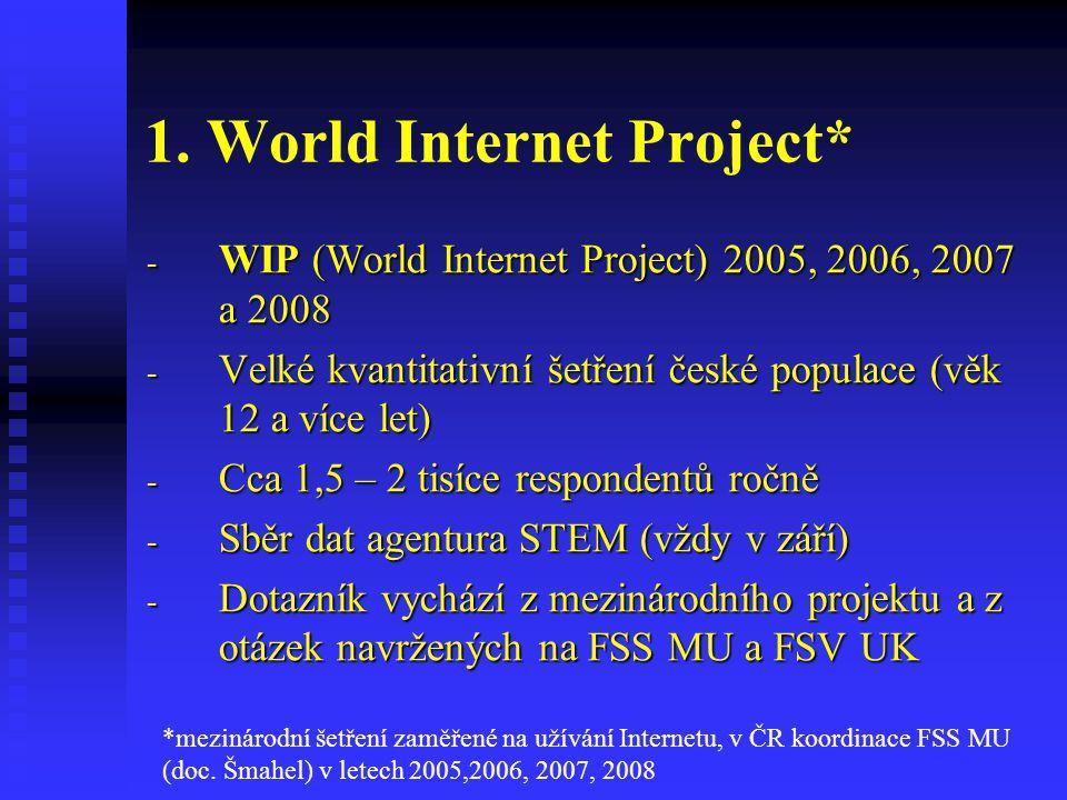 1. World Internet Project* - WIP (World Internet Project) 2005, 2006, 2007 a 2008 - Velké kvantitativní šetření české populace (věk 12 a více let) - C