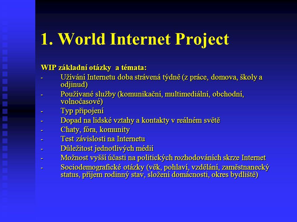 1. World Internet Project WIP základní otázky a témata: - Užívání Internetu doba strávená týdně (z práce, domova, školy a odjinud) - Používané služby