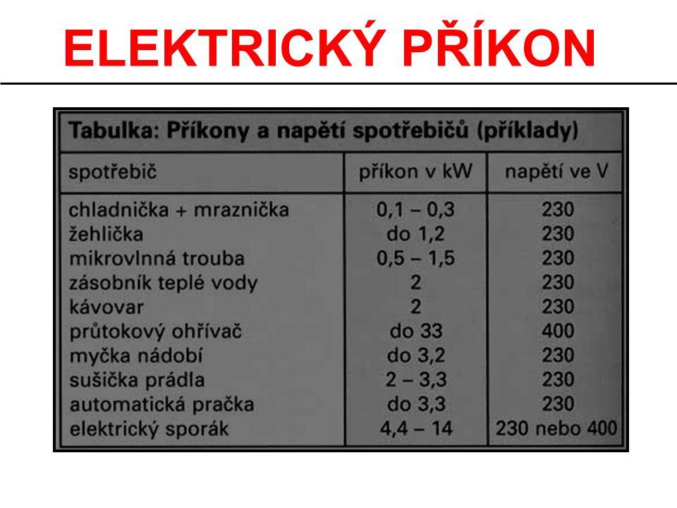 Jaký je příkon rychlovarné konvice, která je připojena na elektrickou síť.