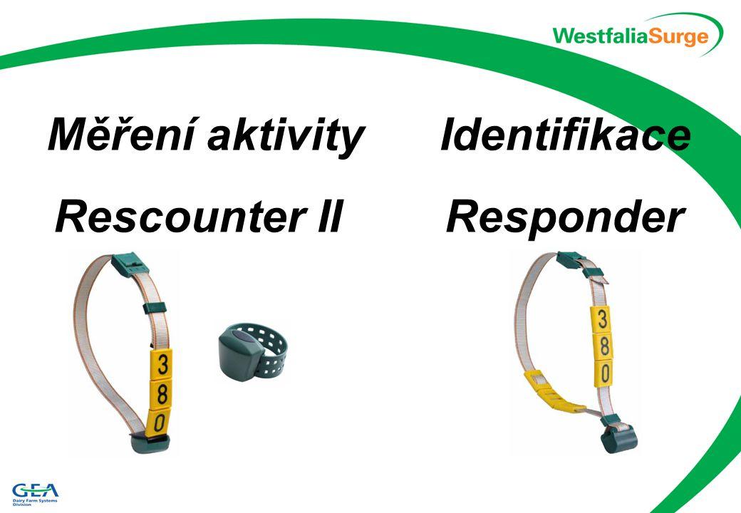 1 Měření aktivity Identifikace Rescounter II Responder