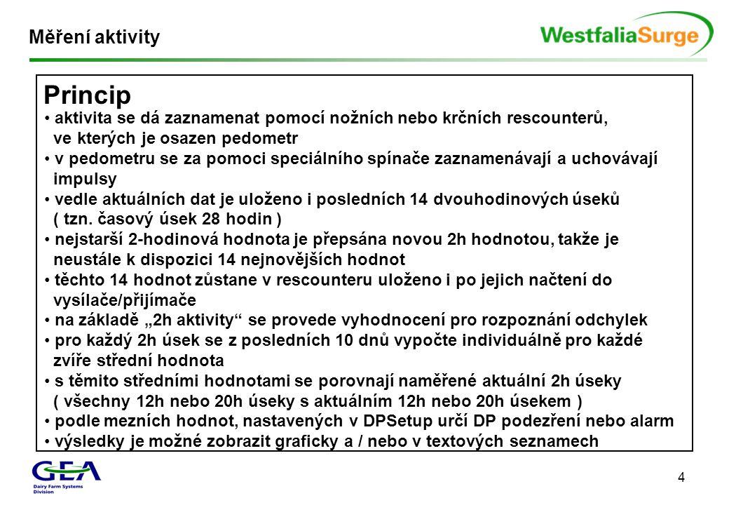 4 Princip • aktivita se dá zaznamenat pomocí nožních nebo krčních rescounterů, ve kterých je osazen pedometr • v pedometru se za pomoci speciálního sp