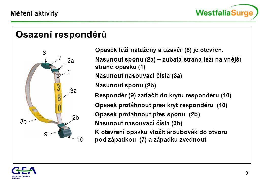 9 Měření aktivity Osazení respondérů Opasek leží natažený a uzávěr (6) je otevřen. Nasunout sponu (2a) – zubatá strana leží na vnější straně opasku (1