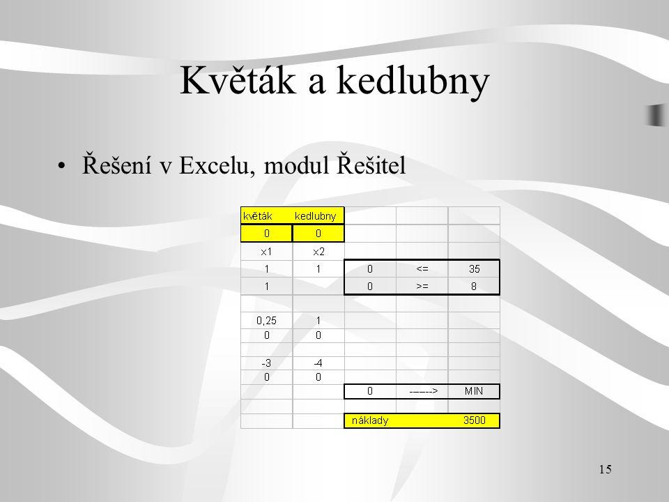 15 Květák a kedlubny •Řešení v Excelu, modul Řešitel