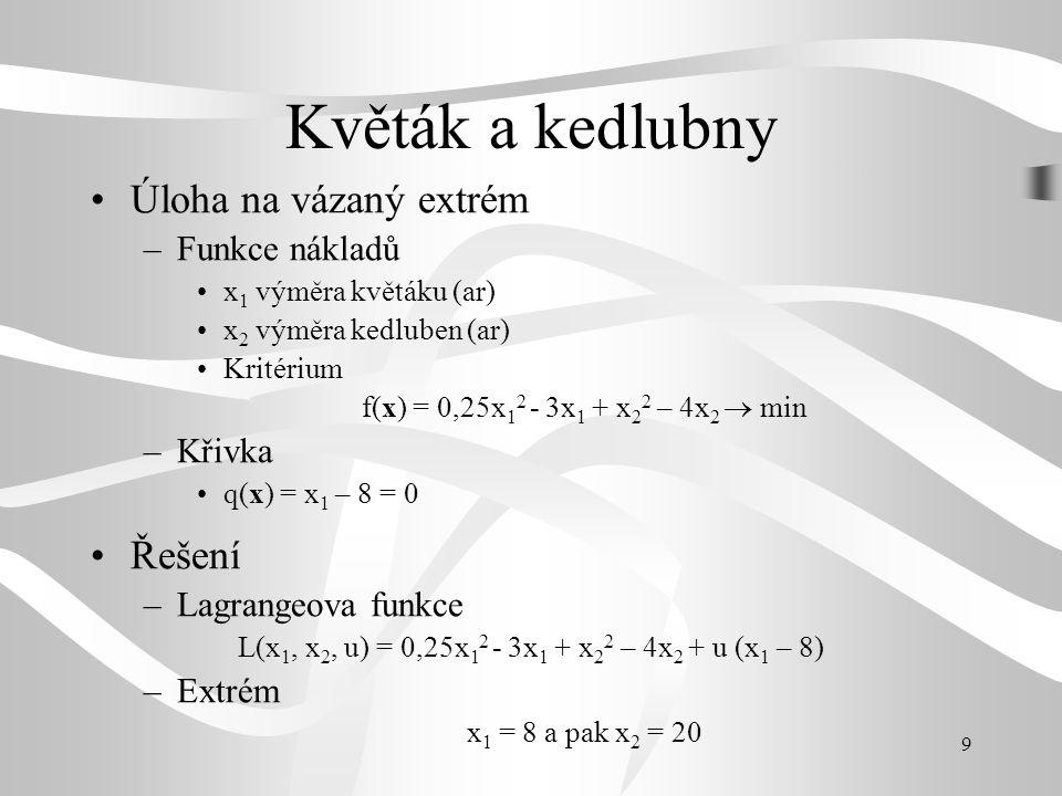 9 Květák a kedlubny •Úloha na vázaný extrém –Funkce nákladů •x 1 výměra květáku (ar) •x 2 výměra kedluben (ar) •Kritérium f(x) = 0,25x 1 2 - 3x 1 + x