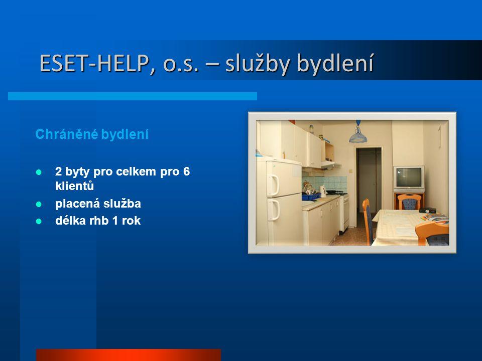 ESET-HELP, o.s. – služby bydlení Chráněné bydlení  2 byty pro celkem pro 6 klientů  placená služba  délka rhb 1 rok