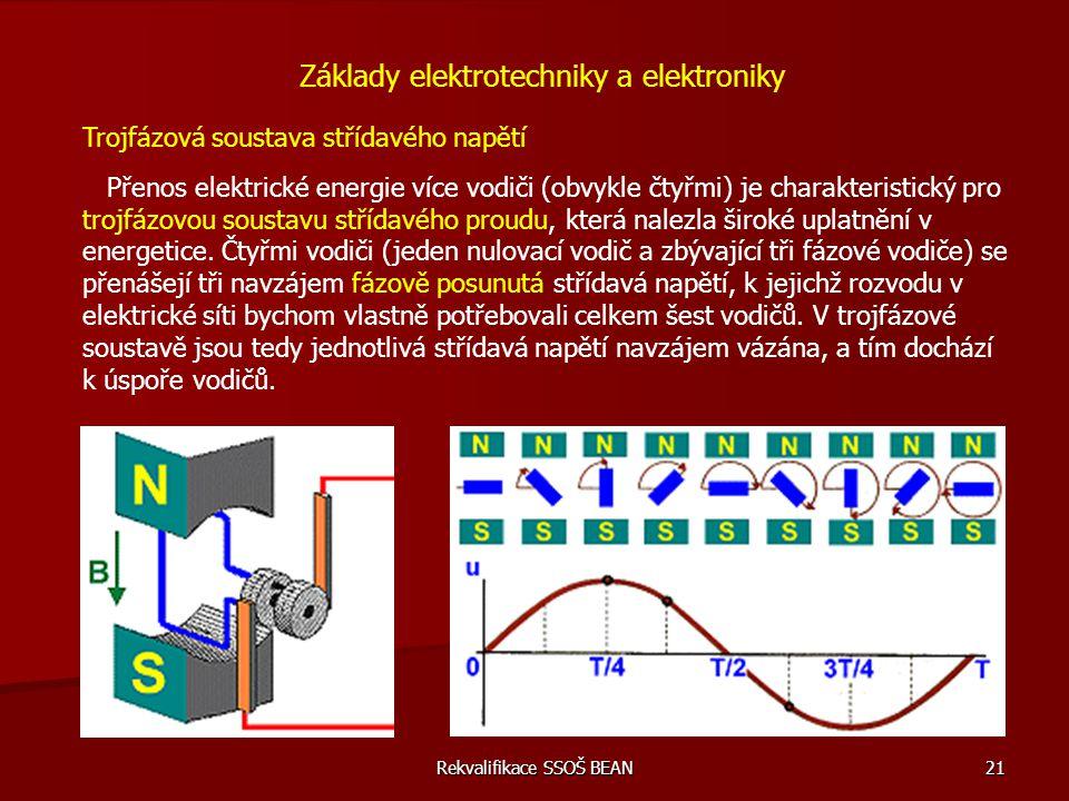 Rekvalifikace SSOŠ BEAN 21 Trojfázová soustava střídavého napětí Přenos elektrické energie více vodiči (obvykle čtyřmi) je charakteristický pro trojfá