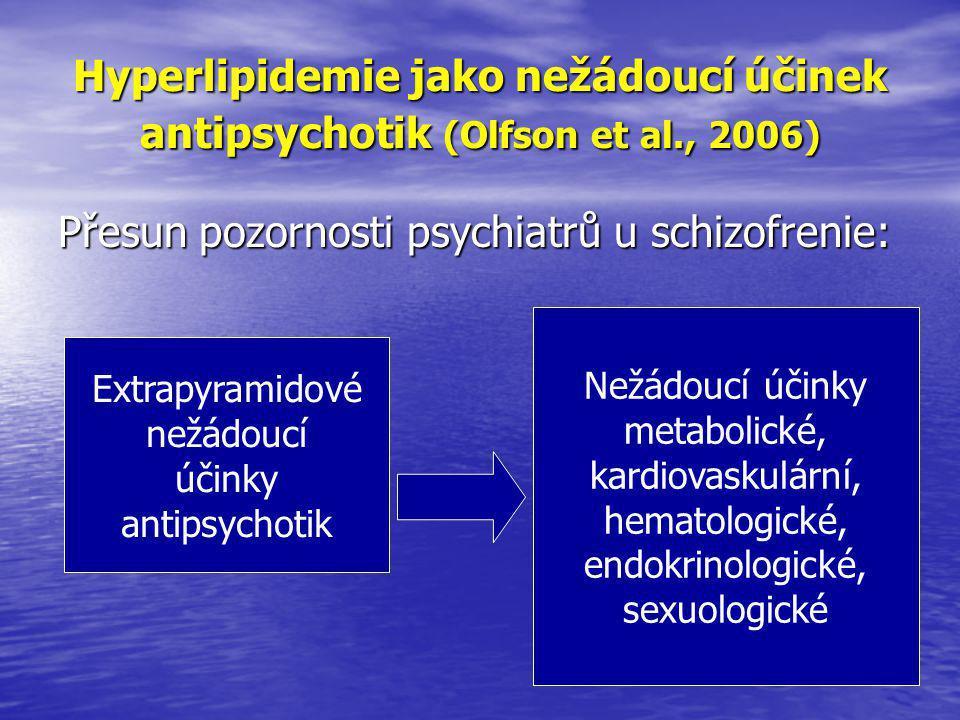 Hyperlipidemie jako nežádoucí účinek antipsychotik (Olfson et al., 2006) Přesun pozornosti psychiatrů u schizofrenie: Extrapyramidové nežádoucí účinky antipsychotik Nežádoucí účinky metabolické, kardiovaskulární, hematologické, endokrinologické, sexuologické