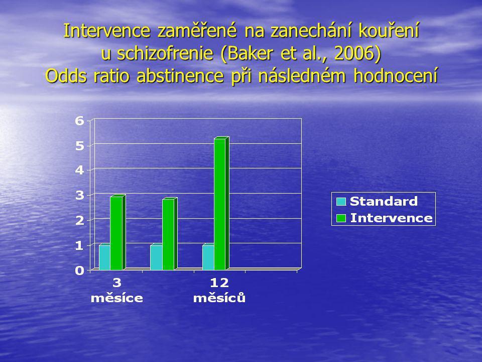 Intervence zaměřené na zanechání kouření u schizofrenie (Baker et al., 2006) Odds ratio abstinence při následném hodnocení