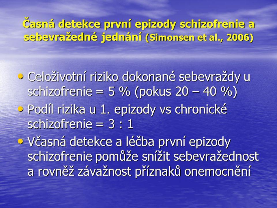 Časná detekce první epizody schizofrenie a sebevražedné jednání (Simonsen et al., 2006) • Celoživotní riziko dokonané sebevraždy u schizofrenie = 5 % (pokus 20 – 40 %) • Podíl rizika u 1.